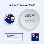 Turks and Caicos Islands Country Set of Banners.