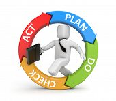 stock photo of plan-do-check-act  - Plan Do Check Act diagram with running businessman - JPG