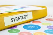 Strategy Business Plan And Swot Analysis