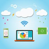 Vector cloud computing to your smartphone, laptop and tablet connected through the clouds together.