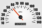 White Speedometer Illustration