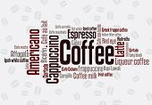 Wordcloud Kaffee