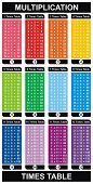 VECTOR - Multiplication Table - Educational Material for Primary School Level - Helpful For Children