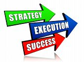 Strategy, Execution, Success In Arrows