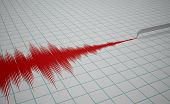 picture of waveform  - Illustration of a Seismometer machine with red waveform - JPG