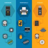 pic of peripherals  - Computer parts vertical banners set with hardware peripherals and storage elements isolated vector illustration - JPG