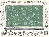 Hand-Drawn Back to School Chalkboard / Blackboard Sketchy Notebook Doodles with Lettering, Apple, Pe