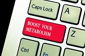 Handwriting Text Writing Boost Your Metabolism. Concept Meaning Increase The Efficiency In Burning B poster