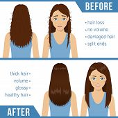 Care For Straight Hair. Common Hair Problems - Split Ends, Damaged Hair, Hair Loss. Before And After poster