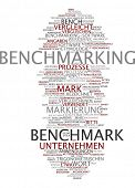 image of benchmarking  - Word cloud  - JPG