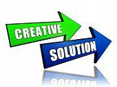 Creative Solution In Arrows