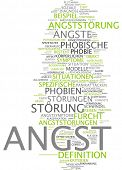 Word cloud - anxiety