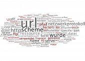 Word cloud - URL