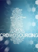 Word cloud - crowdsourcing