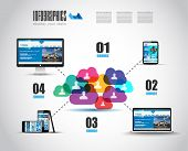 Modern Cloud Globals Services concept background for social media advertising and communications wit