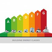 Building Energy Efficiency Classes Label