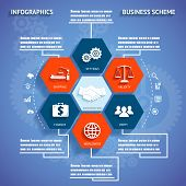 Infographics Modern Business scheme with Icons and Symbol on Stylish Abstract Gears Background Vecto