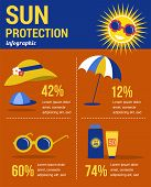 Sun Protection Infographics