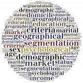 Word Cloud Illustration Related To Strategic Management