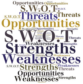 picture of swot analysis  - Word cloud illustration related to strategic marketing management SWOT analysis - JPG