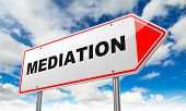 Mediation on Red Road Sign