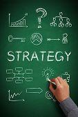 Strategy Chalkboard