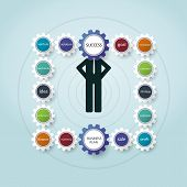 Businessman Planning Business Concept With Gear Wheel