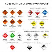 Dangerous symbol poster