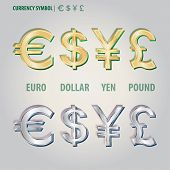 Currency Symbol Of Dollar Euro Yen And Pound Vector