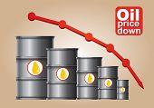 Crude Oil Price Down