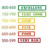 Credit Score Vector poster