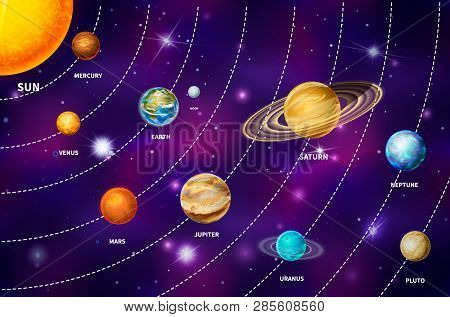 Bright Realistic Planets On Solar