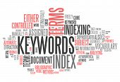 Word Cloud Keywords