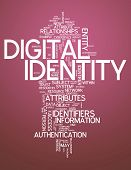Word Cloud Digital Identity