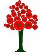 Christmas language tree
