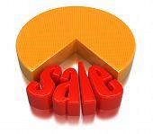 Sale Pie Chart