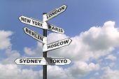 Business Capitals Signpost