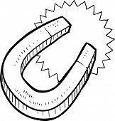 Magnetism sketch