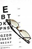 Examine Eyes