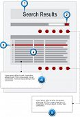 Search Results Internet Web Page Wireframe Structure Prototype Form with pointer markers and callouts, vector