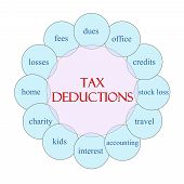 Tax Deductions Circular Word Concept