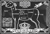 Vintage Blackboard Of English Cut Of Lamb