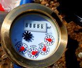 Liquid Meter