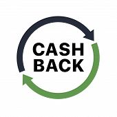 Cash Back Icon. Return On Investment. Symbol Return Of Money. Concept Cashback Sign Design With Roun poster