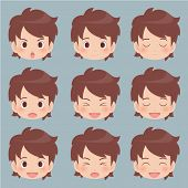 Facial Expression Of The Boy