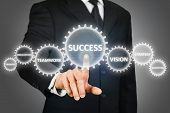 Elements for business success