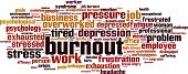 Burnout Word Cloud poster