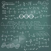 Постер, плакат: Wave Physics Science Theory Law And Mathematical Formula Equation Chalk Doodle Handwriting And Freq