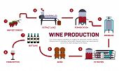 Постер, плакат: Vector illustration of wine making How wine is made wine elements creating a wine winemaker tool