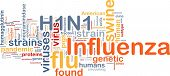 Background concept illustration of H1N1 Influenza swine flu